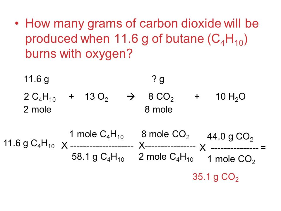 How many grams of carbon dioxide will be produced when 11