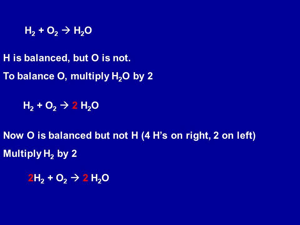 H2 + O2  H2O H is balanced, but O is not. To balance O, multiply H2O by 2. H2 + O2  2 H2O.