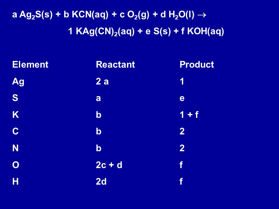 a Ag2S(s) + b KCN(aq) + c O2(g) + d H2O(l) 