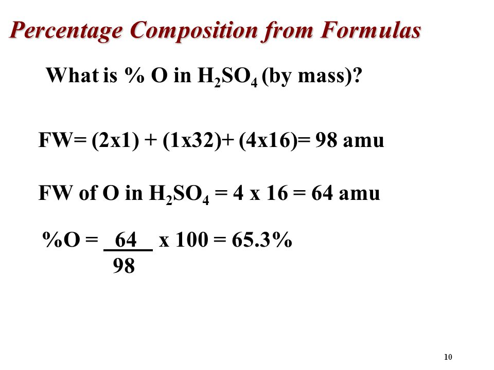 Percentage Composition from Formulas