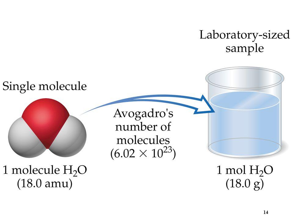 Figure: 03-08