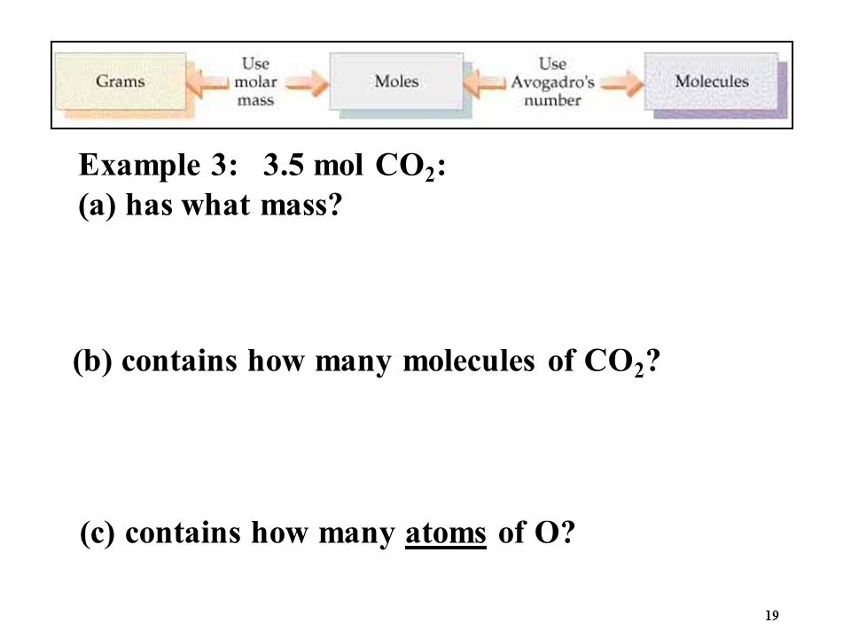 Example 3: 3.5 mol CO2: (a) has what mass. (b) contains how many molecules of CO2.