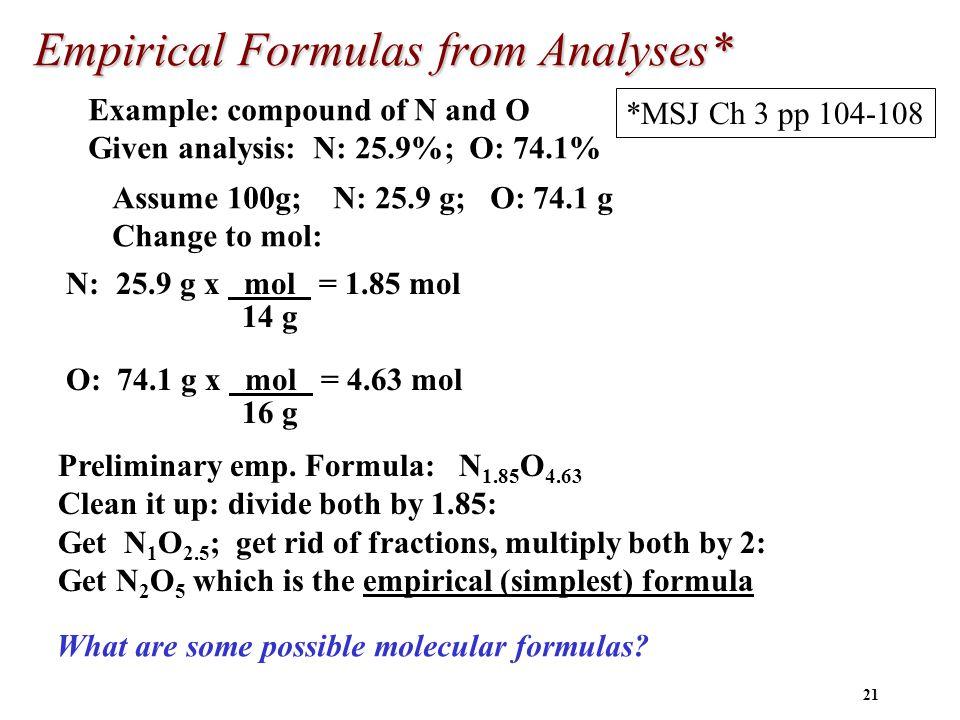 Empirical Formulas from Analyses*