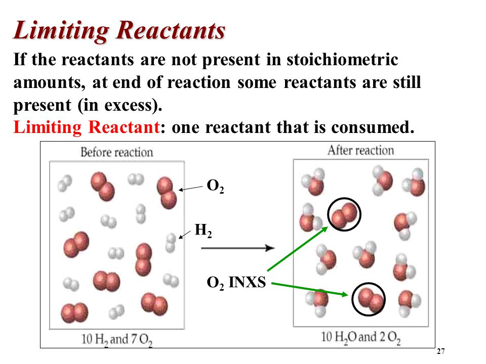 Limiting Reactants If the reactants are not present in stoichiometric amounts, at end of reaction some reactants are still present (in excess).