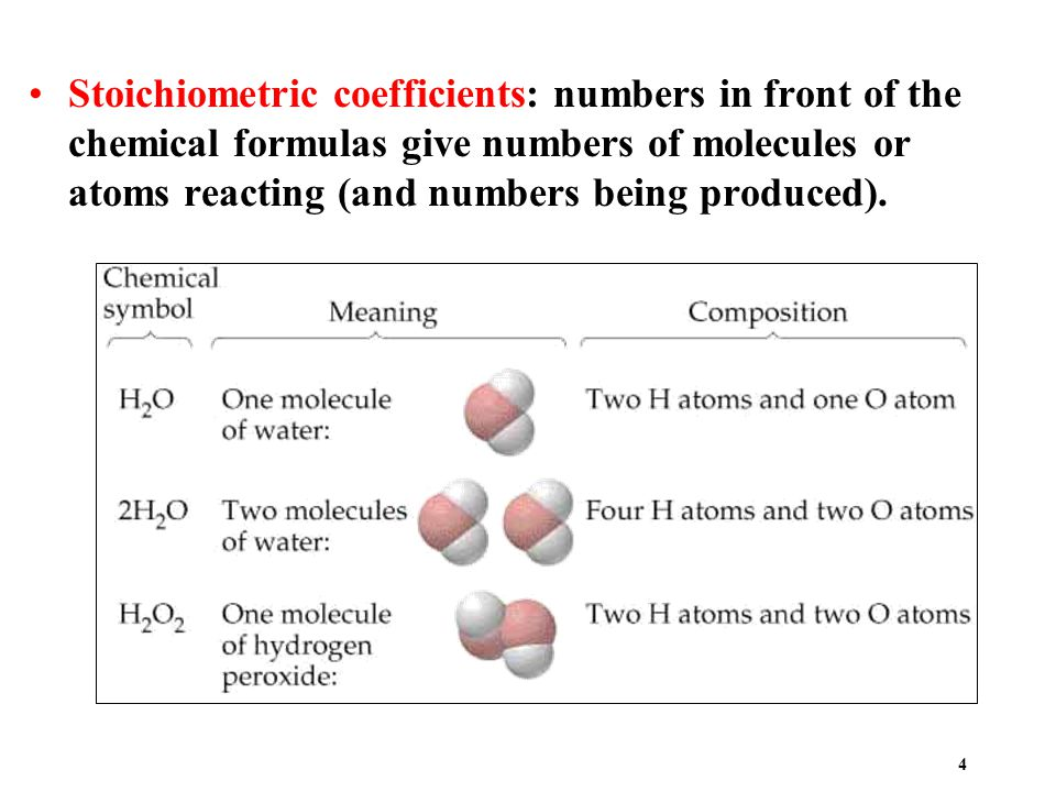 Stoichiometric coefficients: numbers in front of the chemical formulas give numbers of molecules or atoms reacting (and numbers being produced).