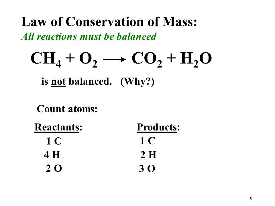 CH4 + O2 CO2 + H2O Law of Conservation of Mass: