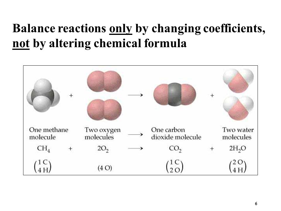 Balance reactions only by changing coefficients, not by altering chemical formula