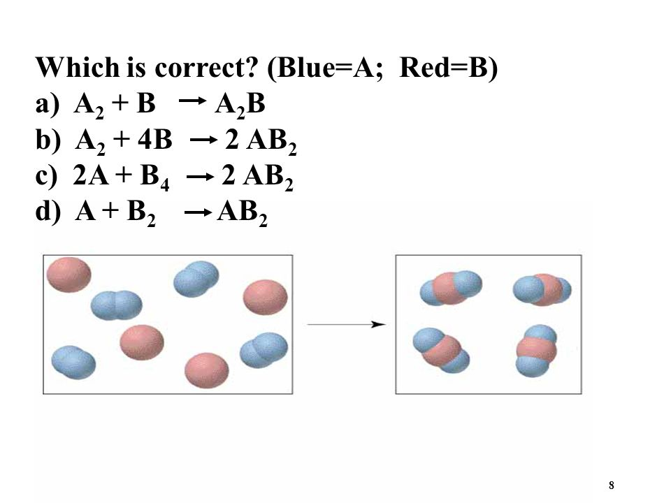 Which is correct (Blue=A; Red=B)