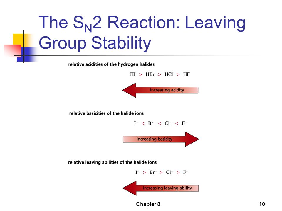 The SN2 Reaction: Leaving Group Stability