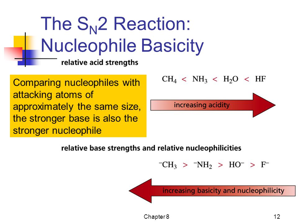 The SN2 Reaction: Nucleophile Basicity
