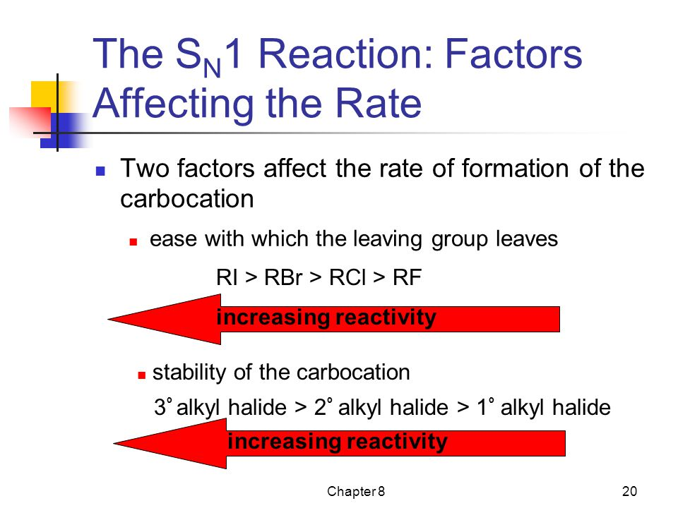 The SN1 Reaction: Factors Affecting the Rate