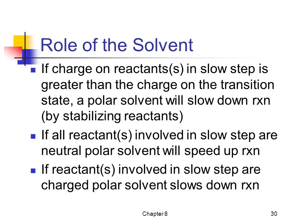 Role of the Solvent