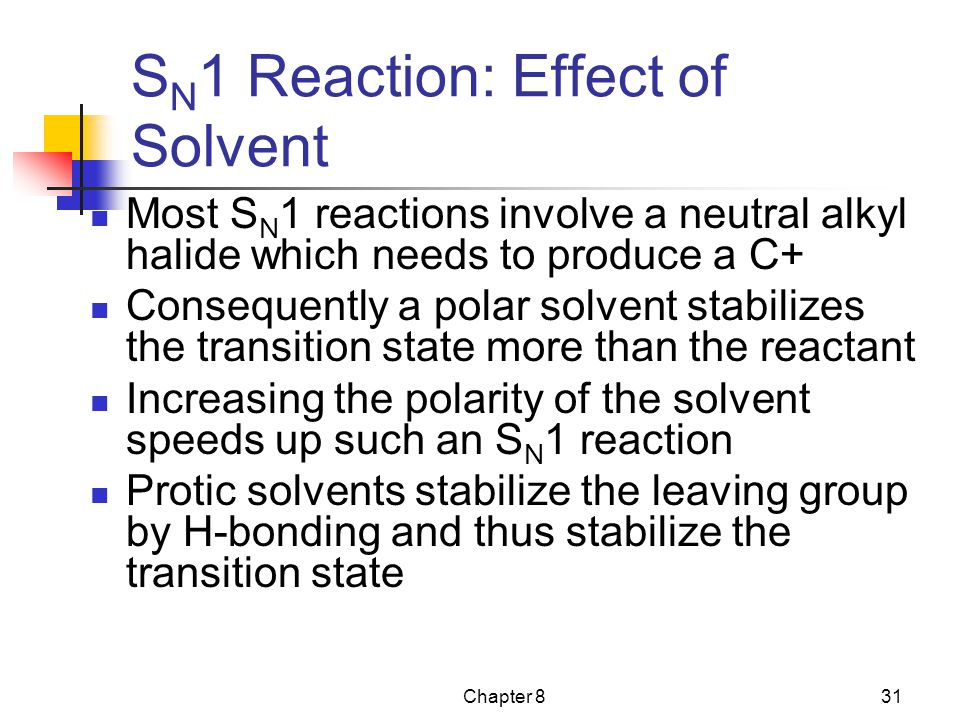 SN1 Reaction: Effect of Solvent