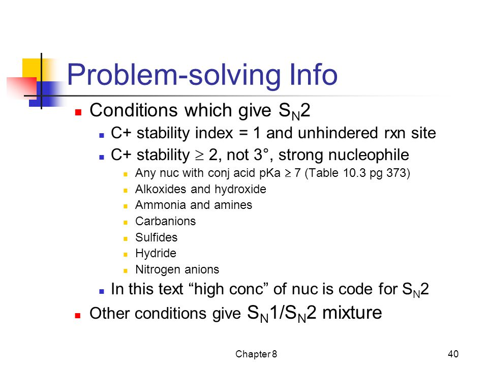 Problem-solving Info Conditions which give SN2