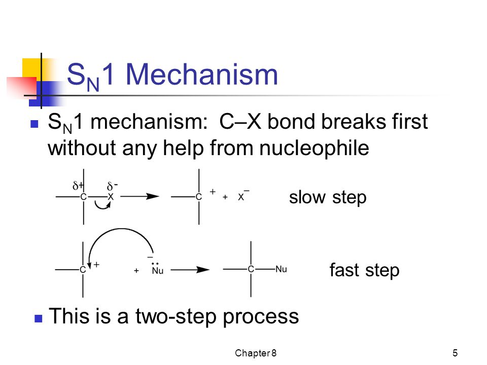 SN1 Mechanism SN1 mechanism: C–X bond breaks first without any help from nucleophile. slow step. fast step.