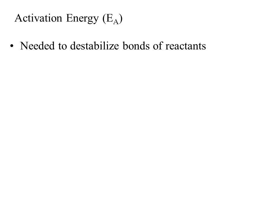 Activation Energy (EA)