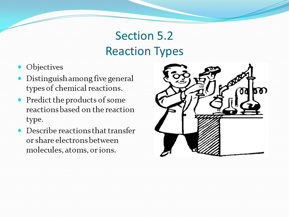 Section 5.2 Reaction Types
