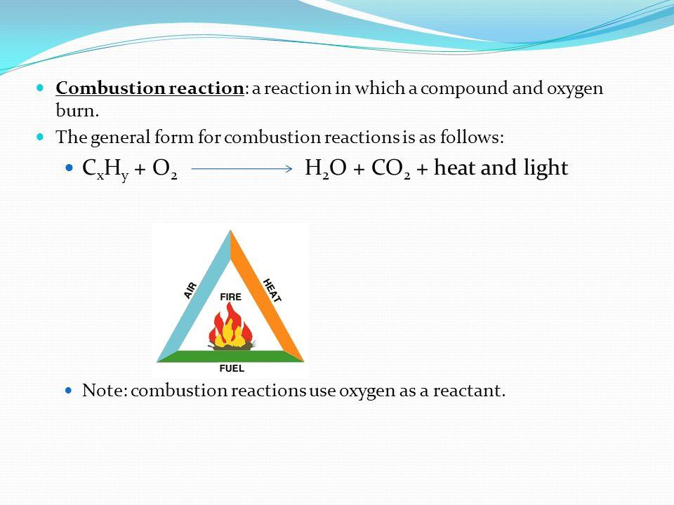 CxHy + O2 H2O + CO2 + heat and light