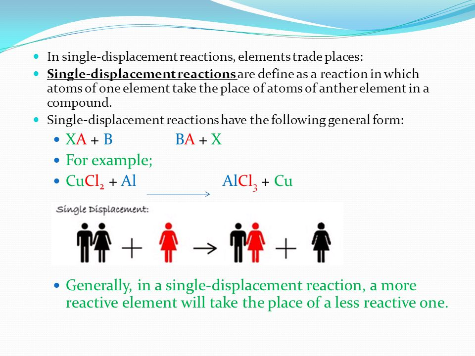 XA + B BA + X For example; CuCl2 + Al AlCl3 + Cu