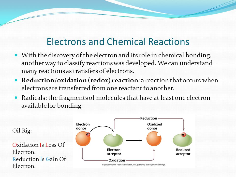 Electrons and Chemical Reactions