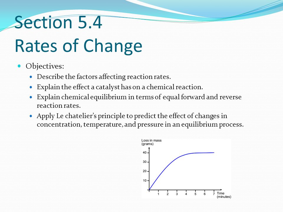 Section 5.4 Rates of Change