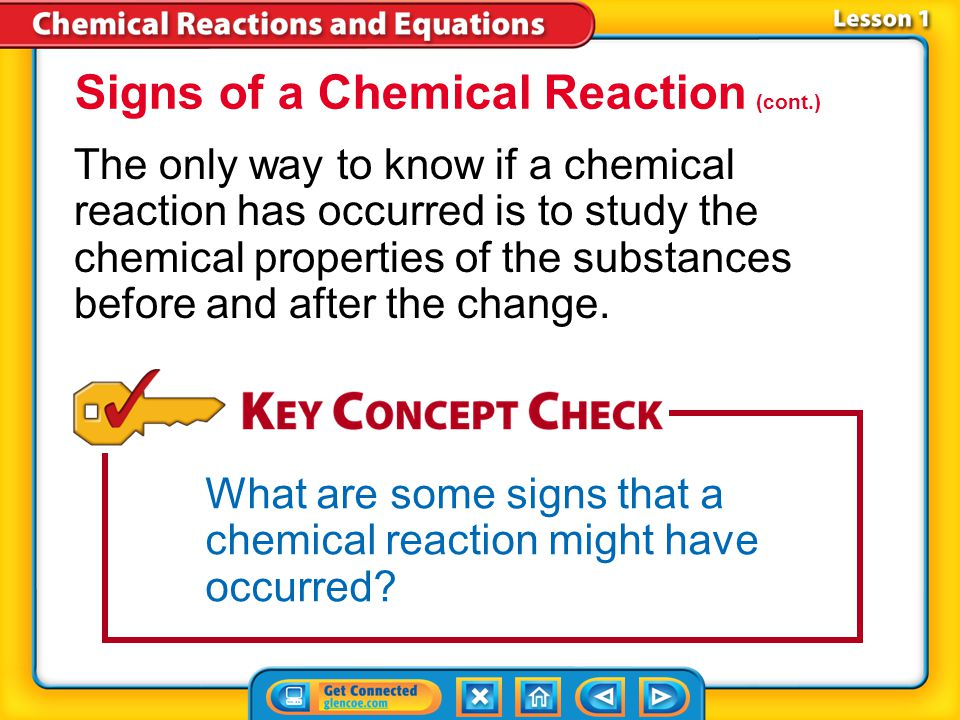 Signs of a Chemical Reaction (cont.)