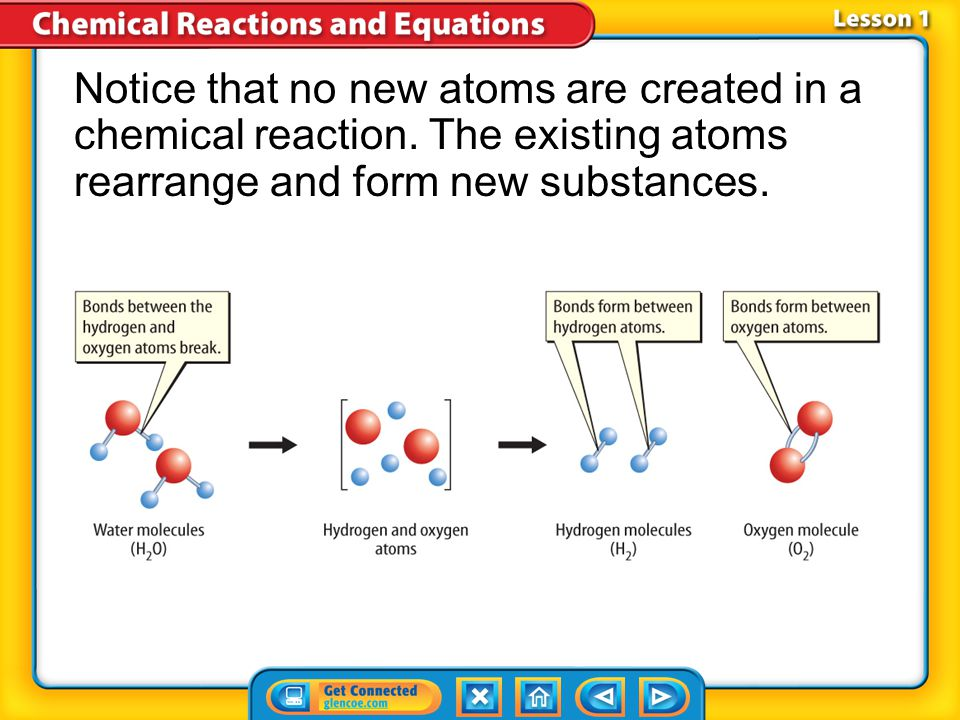 Notice that no new atoms are created in a chemical reaction