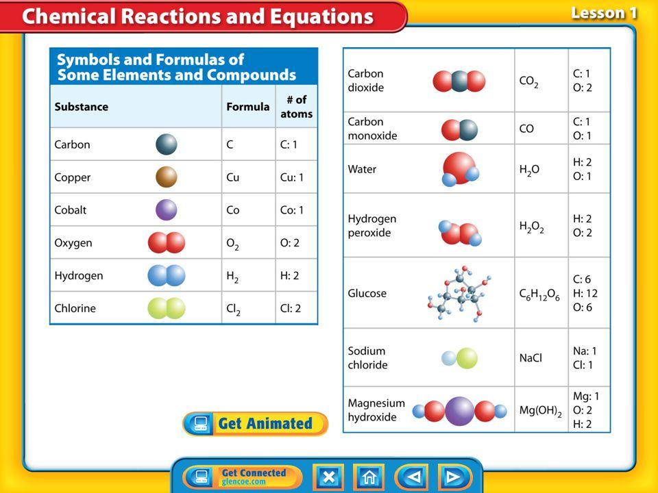 Lesson 1-4