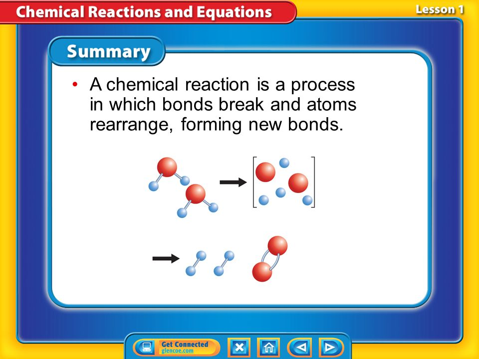 A chemical reaction is a process in which bonds break and atoms rearrange, forming new bonds.