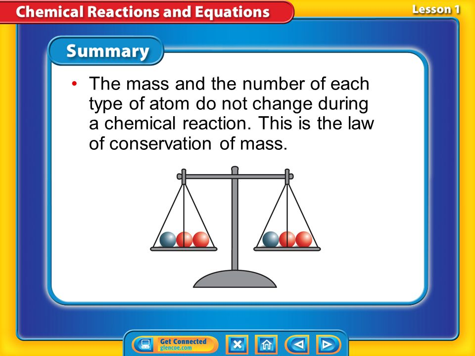 The mass and the number of each type of atom do not change during a chemical reaction. This is the law of conservation of mass.