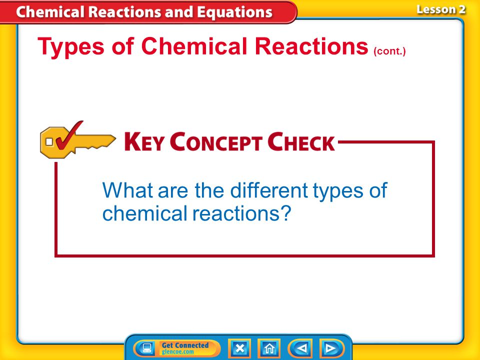 Types of Chemical Reactions (cont.)