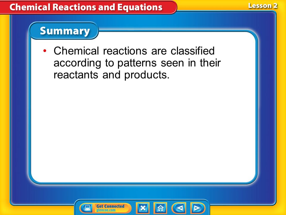 Chemical reactions are classified according to patterns seen in their reactants and products.