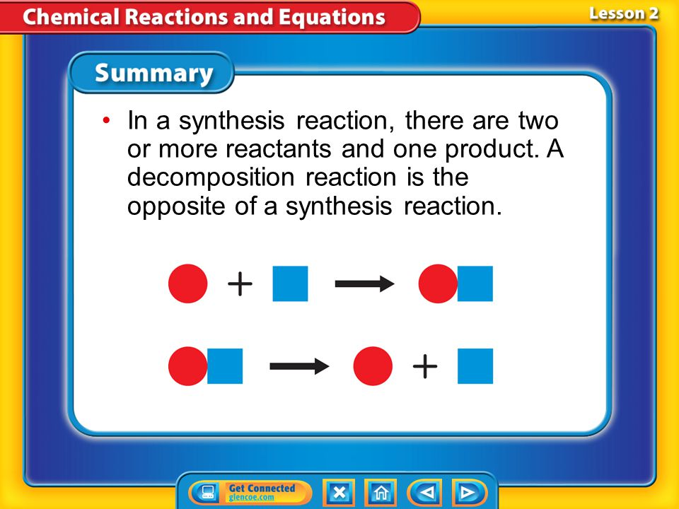 In a synthesis reaction, there are two or more reactants and one product. A decomposition reaction is the opposite of a synthesis reaction.