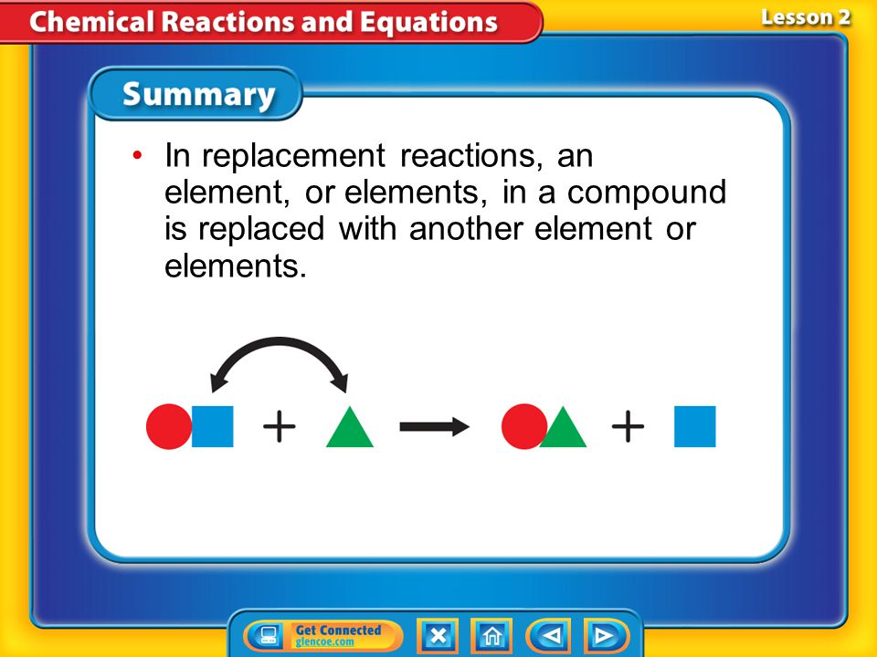 In replacement reactions, an element, or elements, in a compound is replaced with another element or elements.