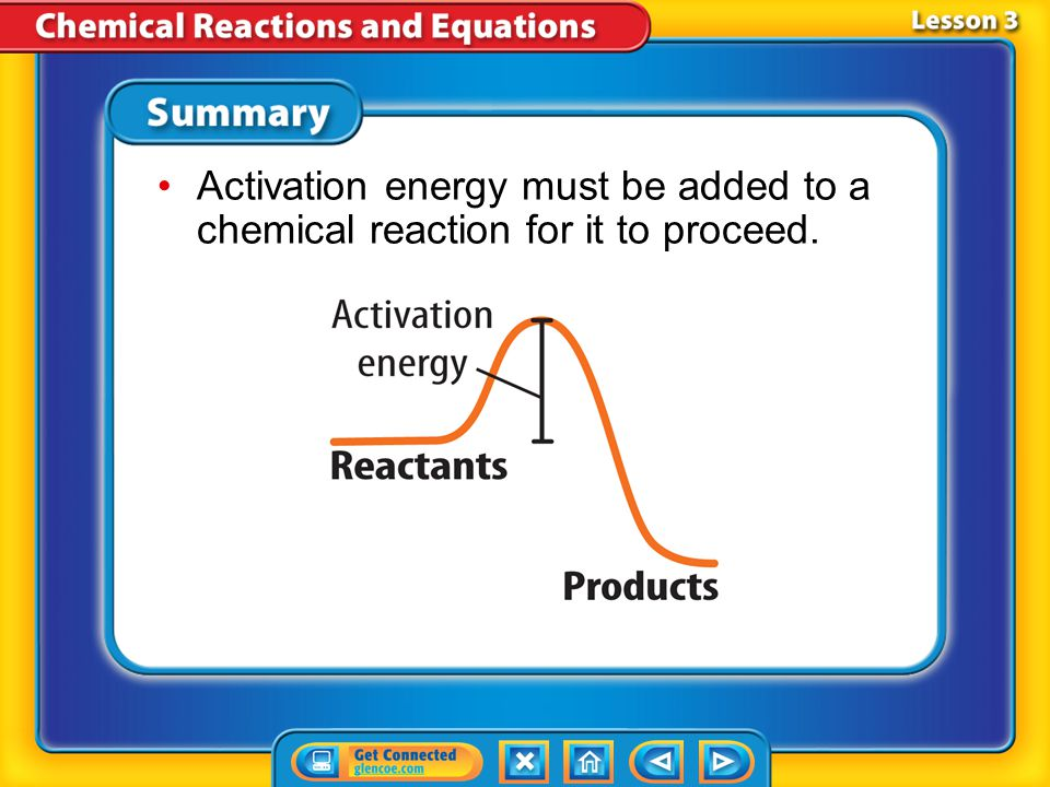 Activation energy must be added to a chemical reaction for it to proceed.