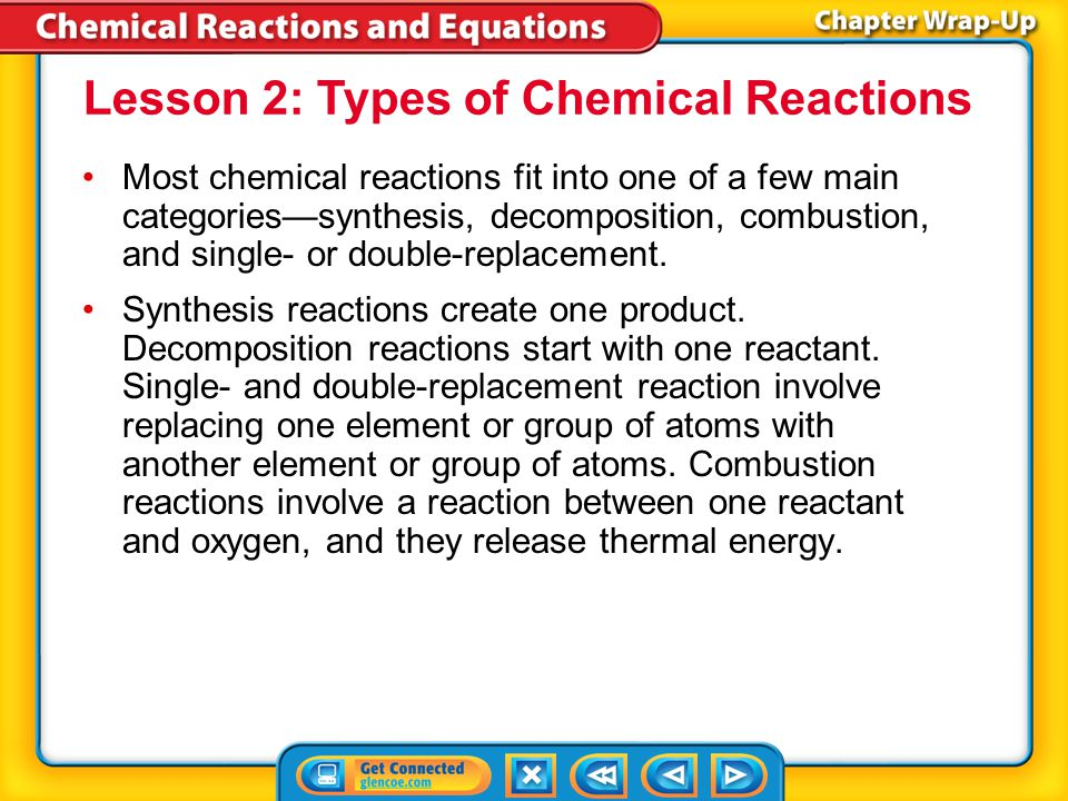 Lesson 2: Types of Chemical Reactions