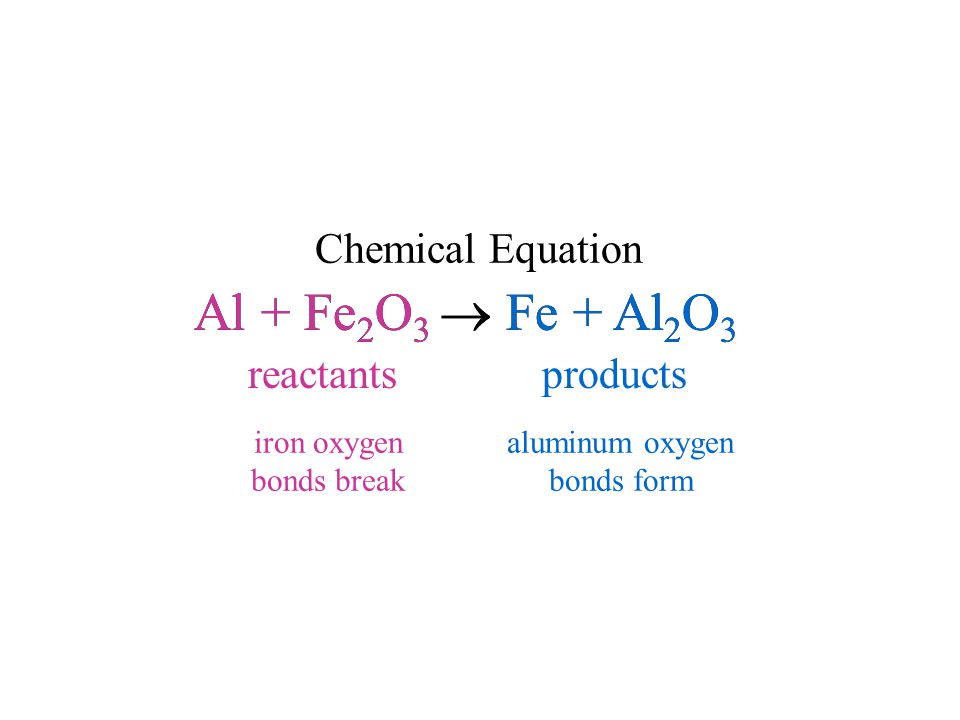 Al + Fe2O3  Fe + Al2O3 Al + Fe2O3  Fe + Al2O3 Chemical Equation