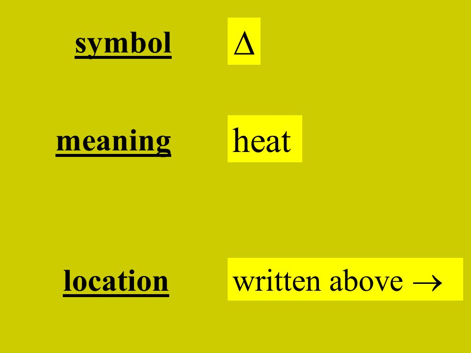 symbol  heat meaning written above  location
