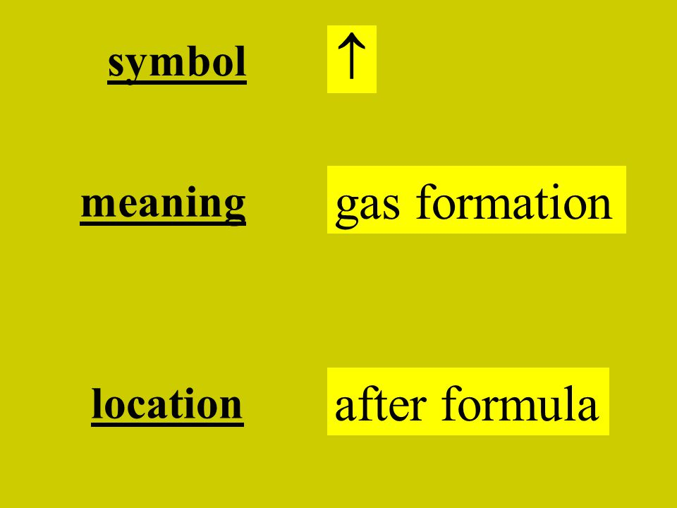 symbol  gas formation meaning after formula location