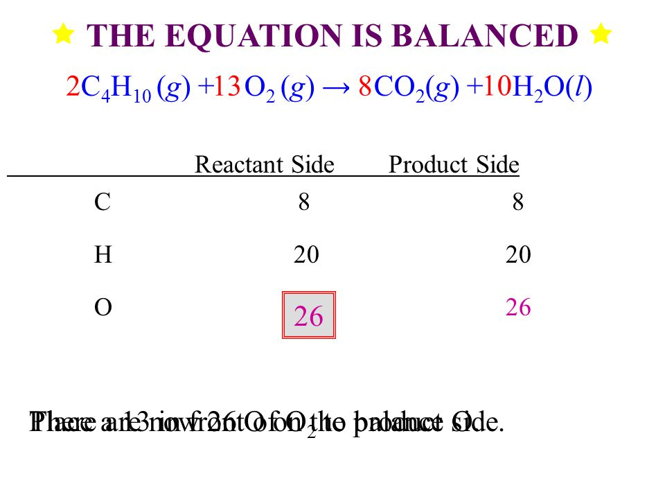  THE EQUATION IS BALANCED 