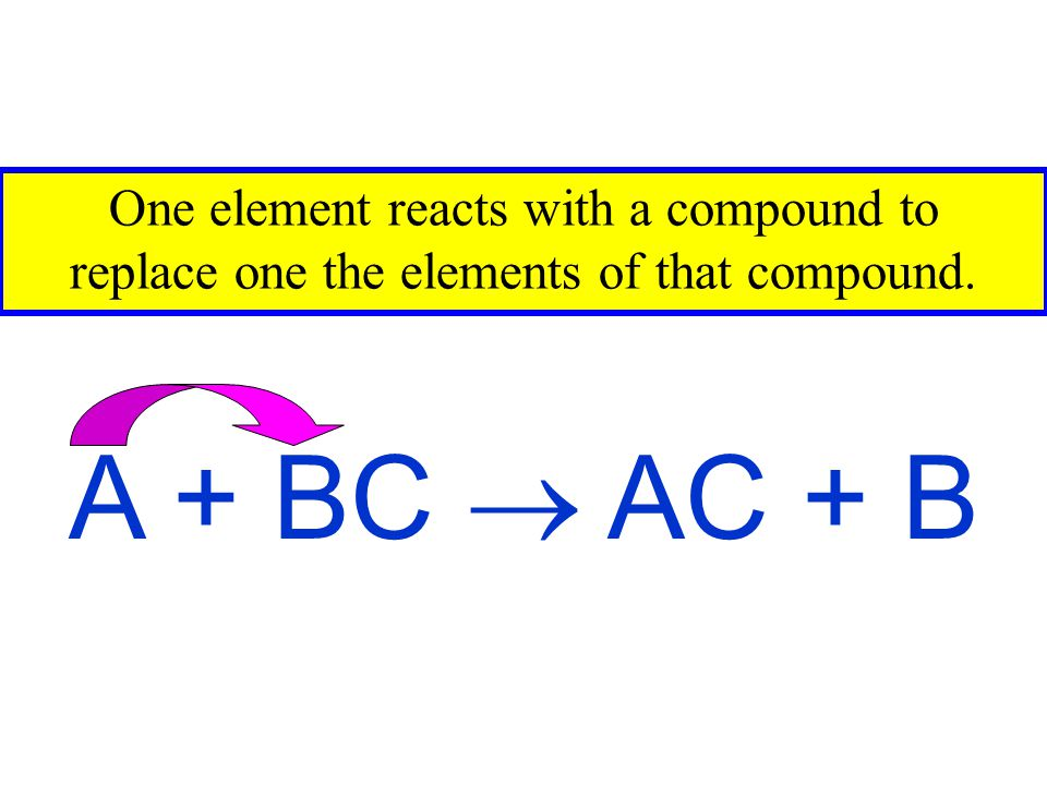 One element reacts with a compound to replace one the elements of that compound.