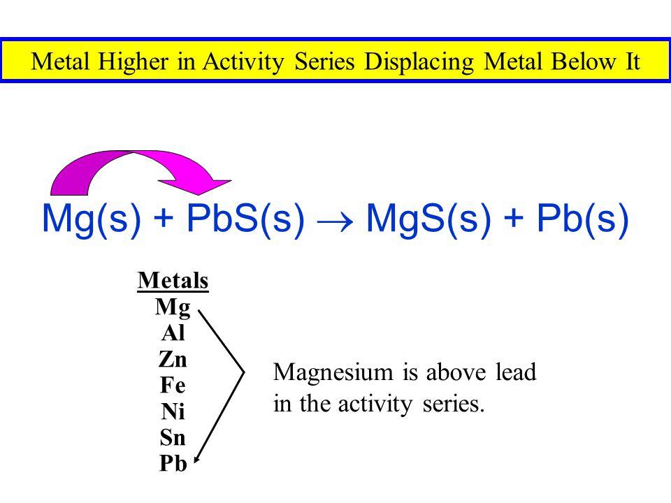 Mg(s) + PbS(s)  MgS(s) + Pb(s)