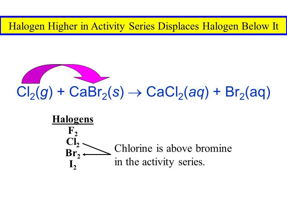 Cl2(g) + CaBr2(s)  CaCl2(aq) + Br2(aq)
