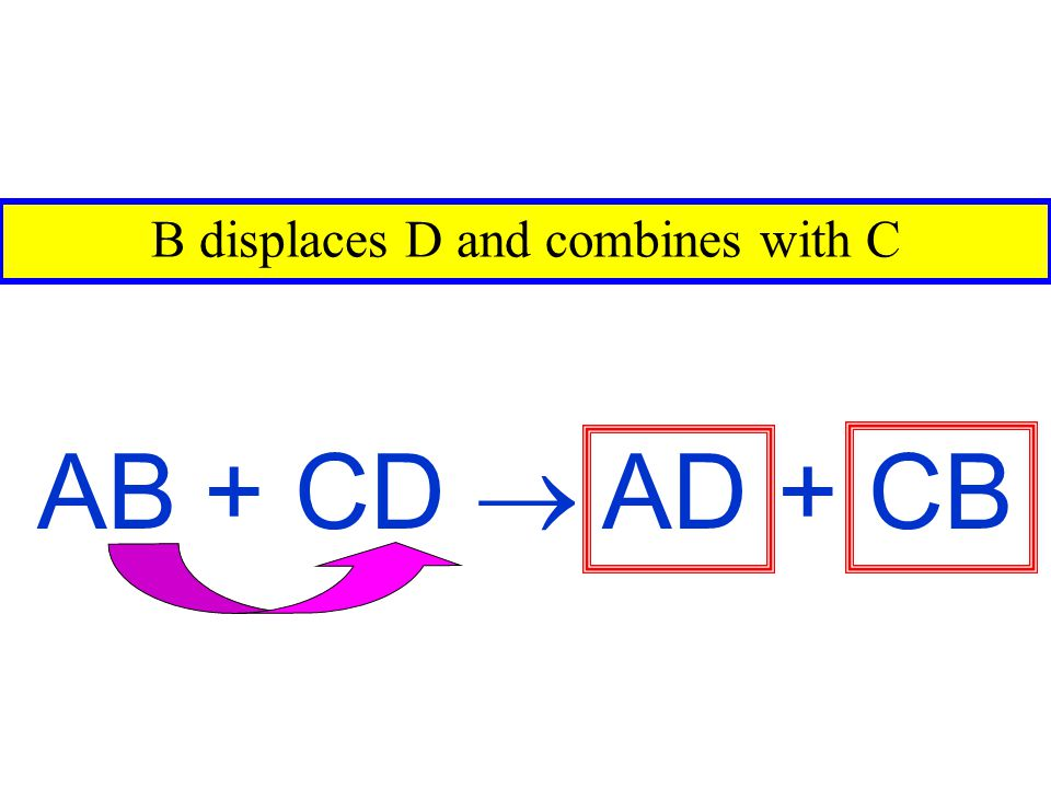 AB + CD  AD + CB A displaces C and combines with D