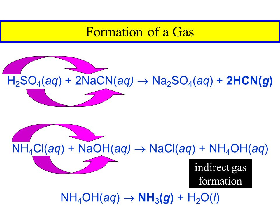 indirect gas formation
