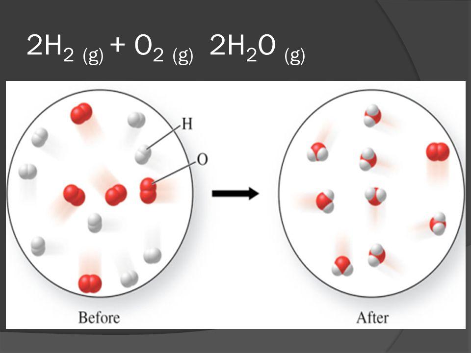 2H2 (g) + O2 (g) 2H2O (g)