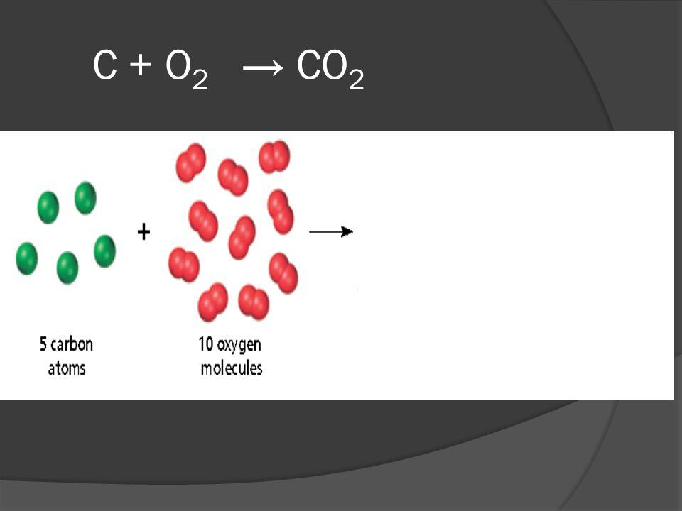 C + O2 → CO2