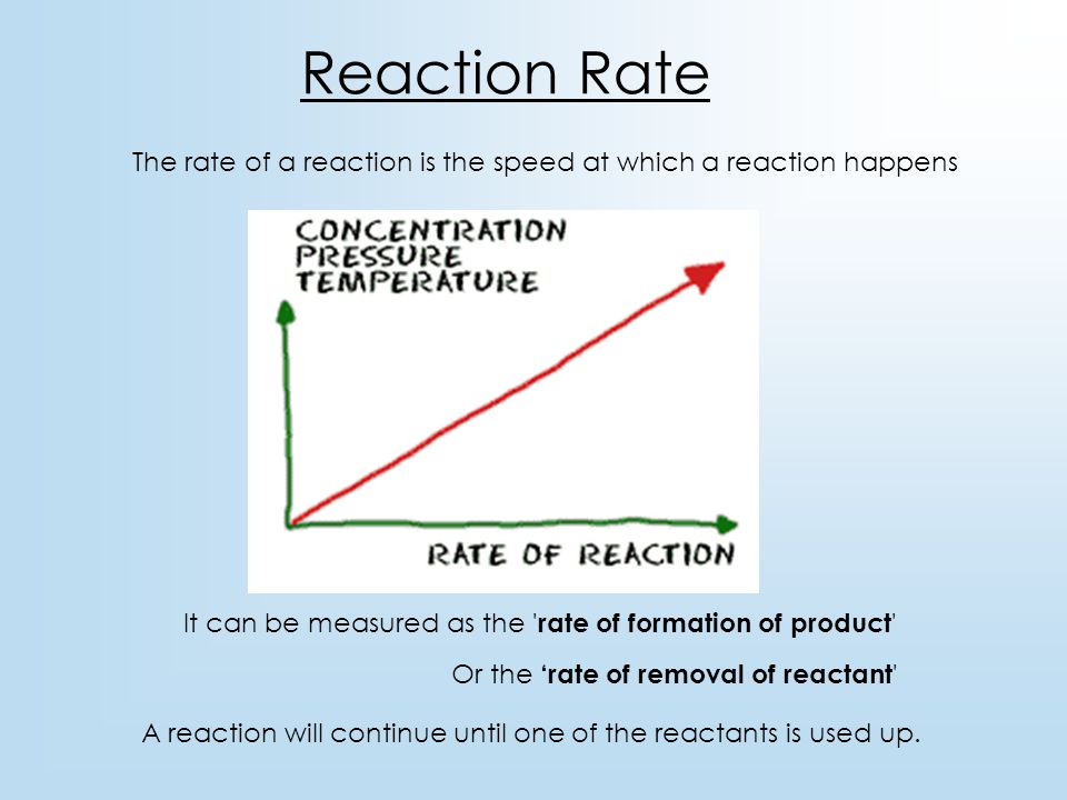 Reaction Rate The rate of a reaction is the speed at which a reaction happens. It can be measured as the rate of formation of product