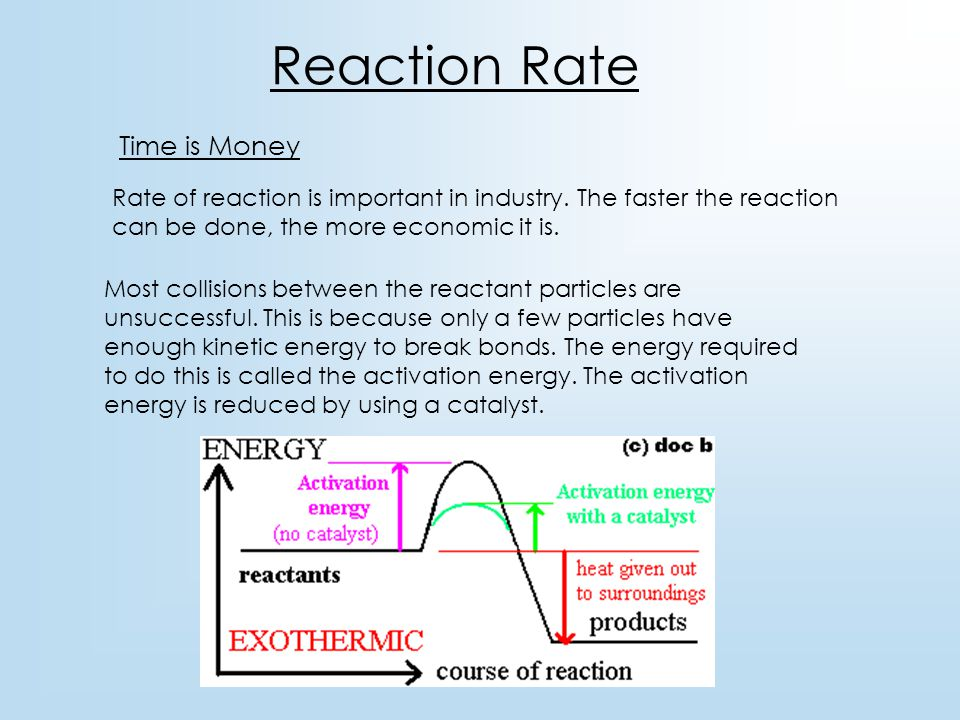 Reaction Rate Time is Money