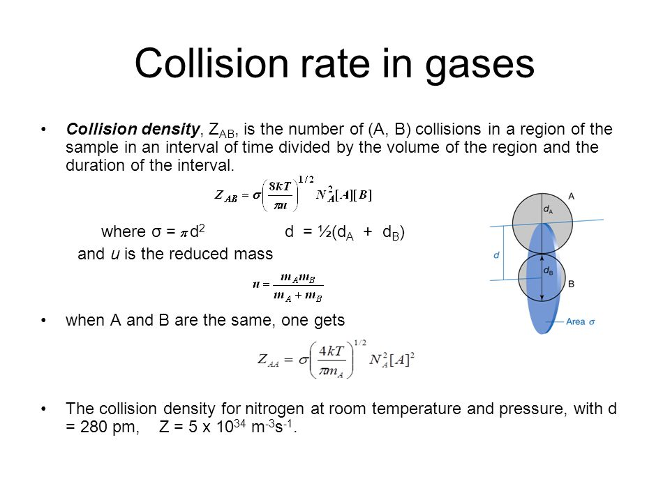 Collision rate in gases